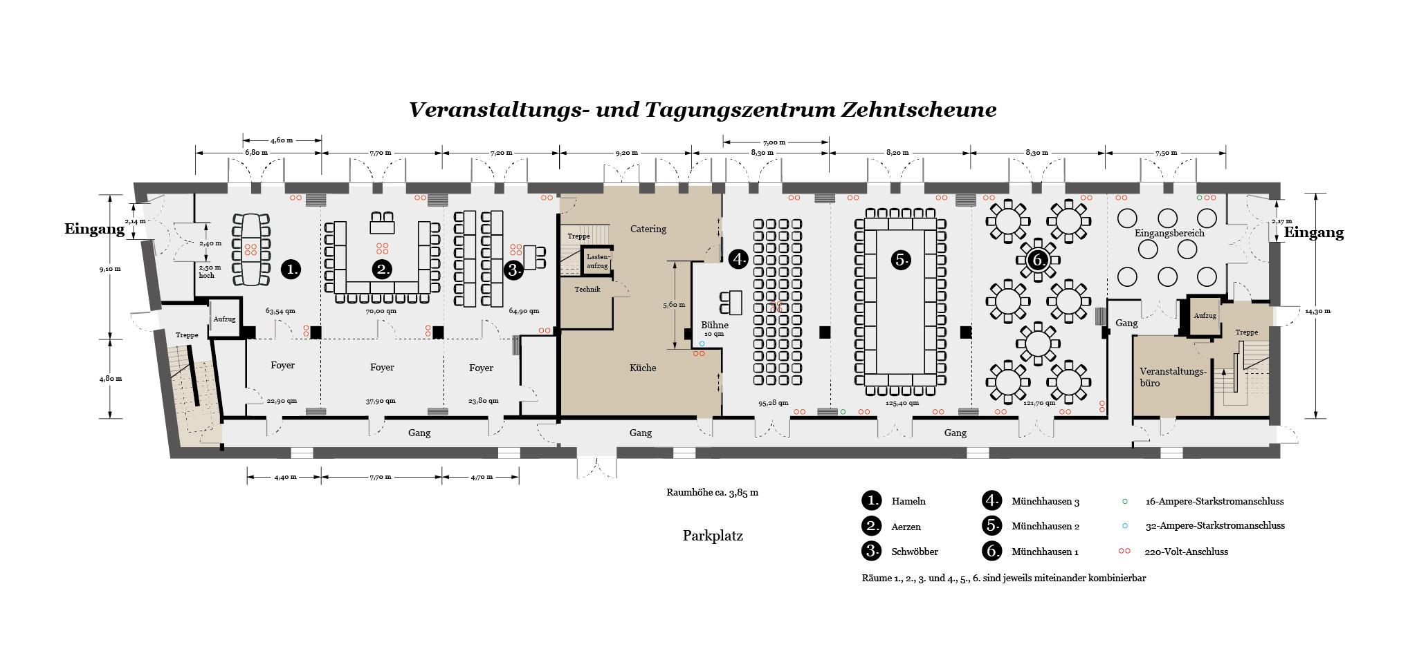 Zehntscheune-Uebersicht-Bestuhlung